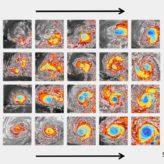 Fırtına analizi